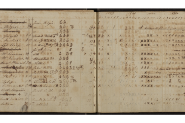 Pages from a Speaking Book, containing a catalog of female members of the Moravian Church in Antigua, 1839-1844, courtesy of the Moravian Archives, Bethlehem, PA